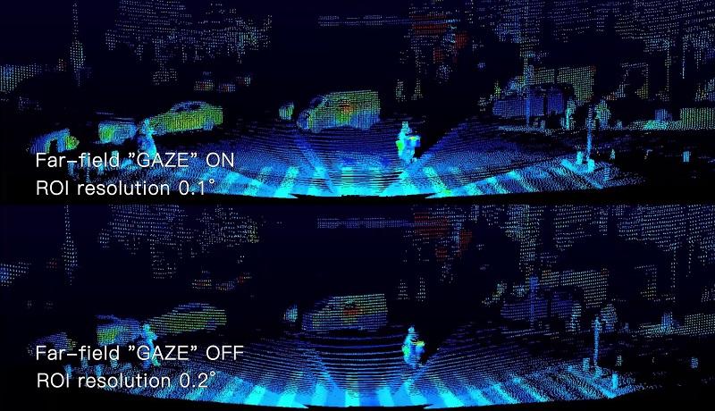 """激光雷达也可以""""变焦"""",RoboSense M1智能""""凝视""""功能"""